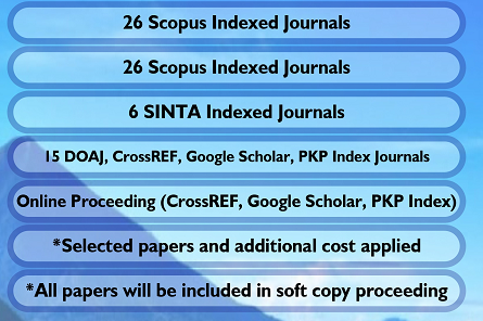 list of scopus